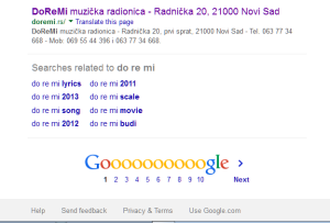 Kako dobiti realnu poziciju web sajta na Google - Do Re Mi